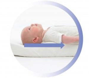 Матрас для новорожденного